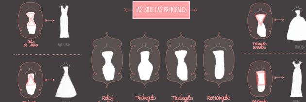 ¿Qué Vestido te queda Mejor según tu Silueta?