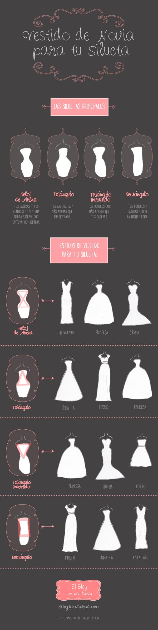 Vestido de Novia para tu Silueta - Escoge un vestido de novia que resalte tu figura