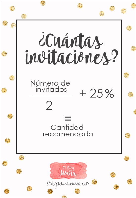 Fórmula para determinar la cantidad recomendada de invitaciones que se deben mandar a hacer para la Boda.