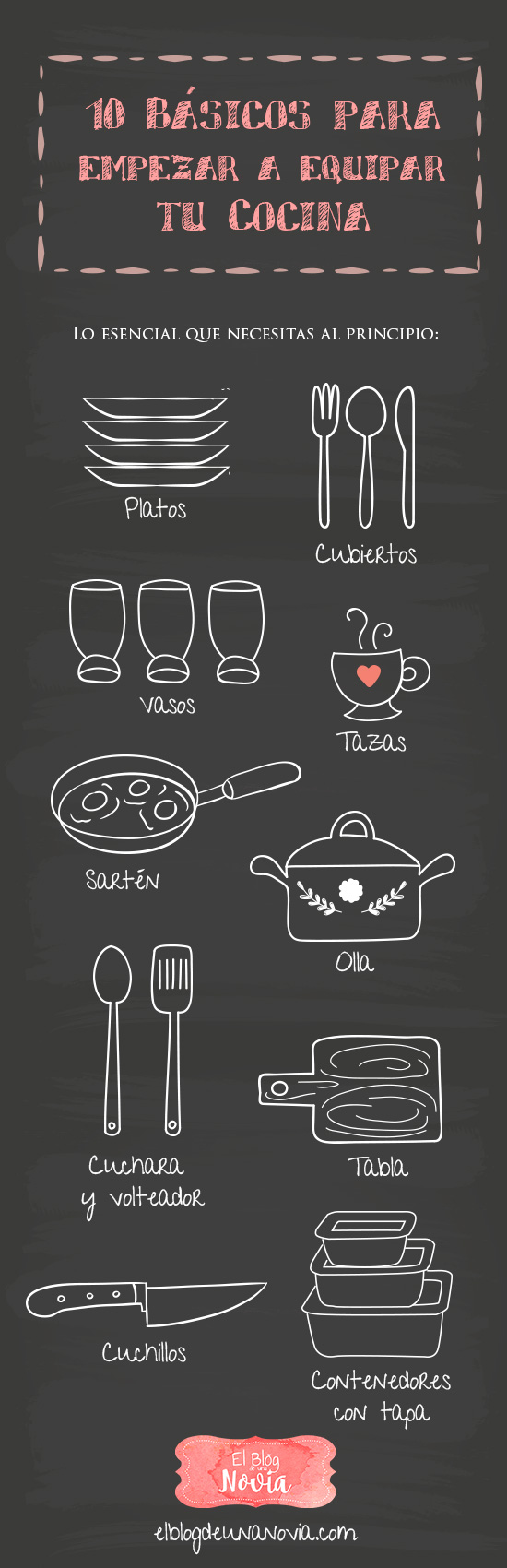 10 básicos para empezar a equipar tu cocina