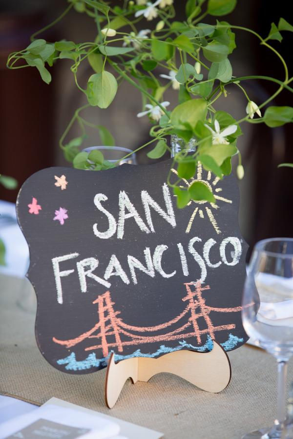 Numerar las mesas de la boda con nombres de ciudades