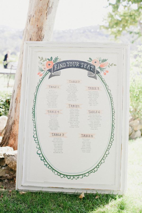 Tablero con las mesas de la boda y los nombres de los invitados