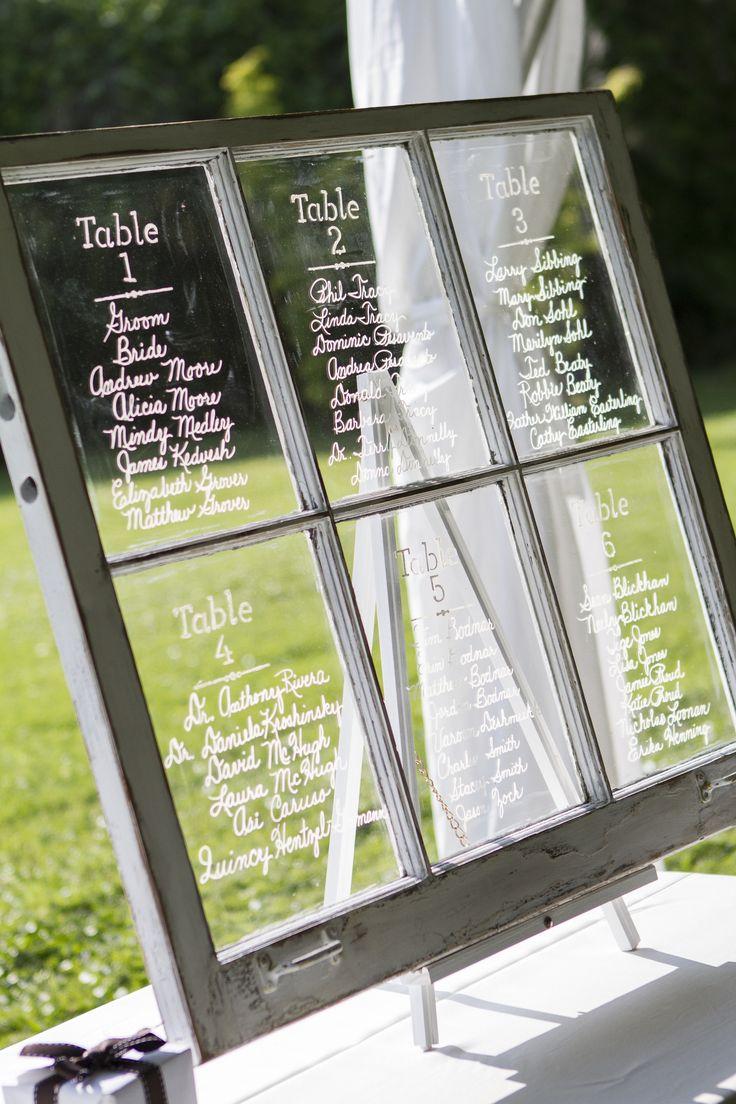 Tablero de mesas de la boda