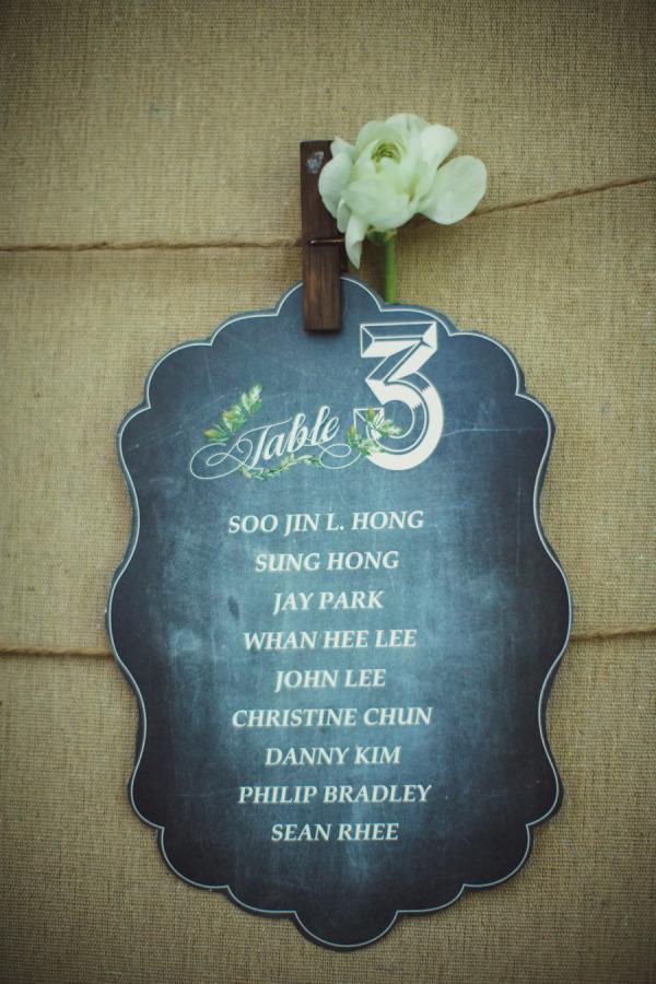 Tablero indicando los invitados de cada mesa