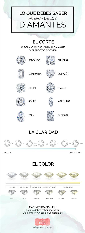 Lo que debes saber acerca de los Diamantes