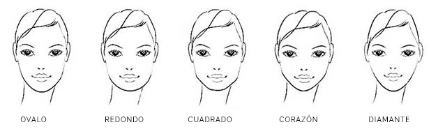 Principales formas que puede tener un rostro