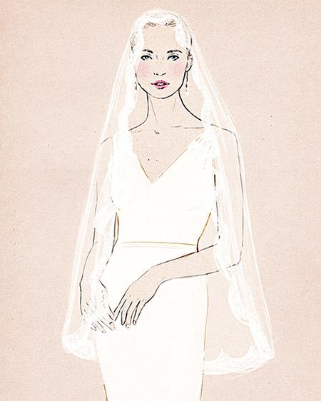 Mantilla de Novia -  Los diferentes tipos de velo de novia